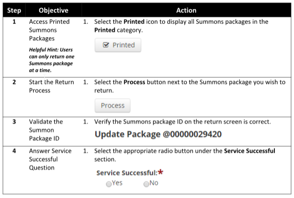 returning the summons package